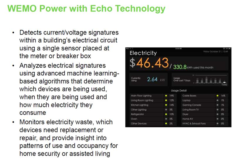 Wemo_Power_Echo