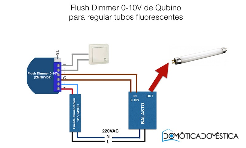 Flush Dimmer 0-10V - Regulación de tubos fluorescentes